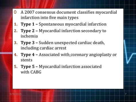 rype 4 secondary rype 2 acs inferior wall myocardial infarction by abhimanyu