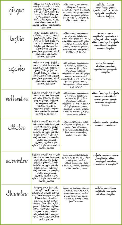 alimenti alcalini elenco stagionalit tabelle con elenco cibi acidi e alcalini pdf e