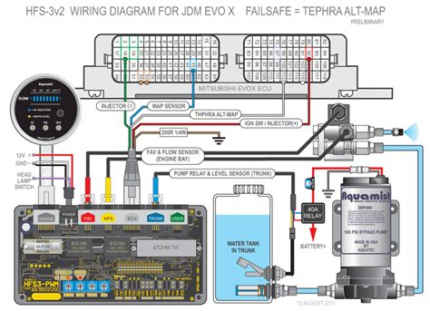 evo x wiring diagram wiring diagram with description