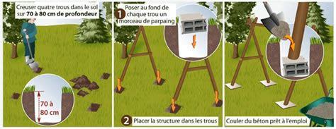Installer Une Balancoire En Bois by Comment Fabriquer Une Balan 231 Oire