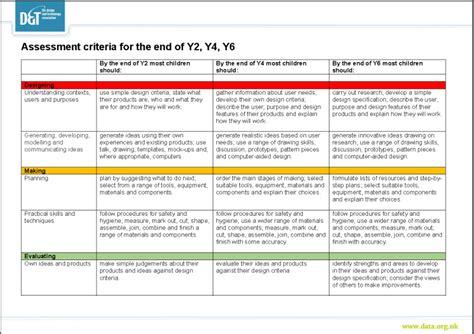 design criteria exle ks2 recording children s progress in d t ks1 and ks2 d t