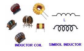 induktor kumparan dapat menyimpan energi dalam bentuk belajar elektronika adibaduts s