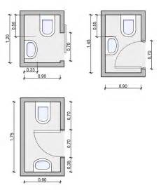 types of bathrooms and layouts