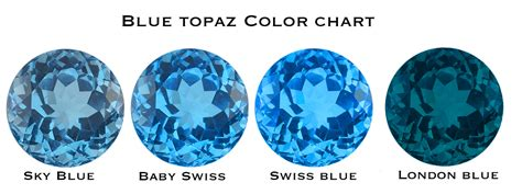 topaz colors blue topaz gemstones history difference meaning and power