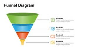 Home marketing amp media templates funnel funnel diagram templates