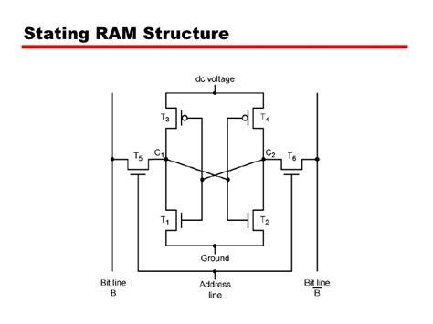 li transistor ou le transistor li op 28 images li transistor le 28 images electronique 3d le transistor fet