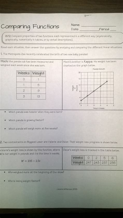 Comparing Functions Worksheet comparing functions worksheet lesupercoin printables