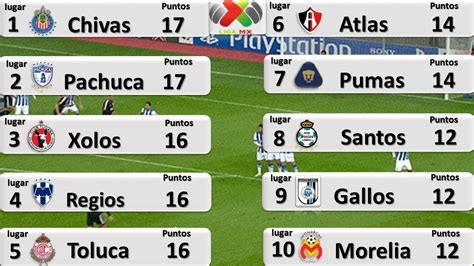 tabla general liga mx resultados resultados y tabla general jornada 9 liga mx clausura