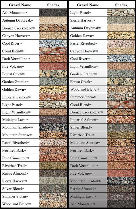gravel color gravel colors wedorox
