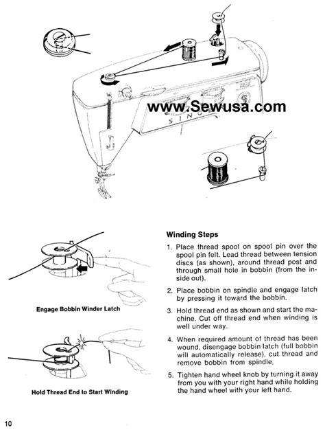 singer the complete photo guide to sewing 3rd edition books singer 734 774 sewing machine threading diagram