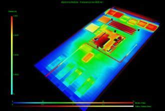 integrating electromagnetic  thermal design