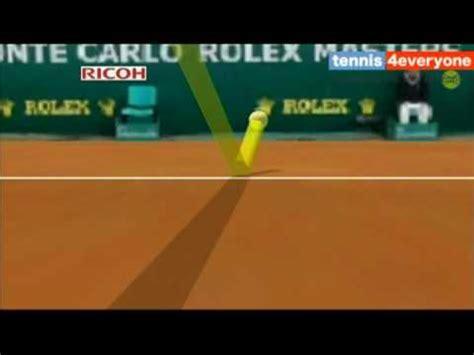 tennis challenges hawk eye djokovic