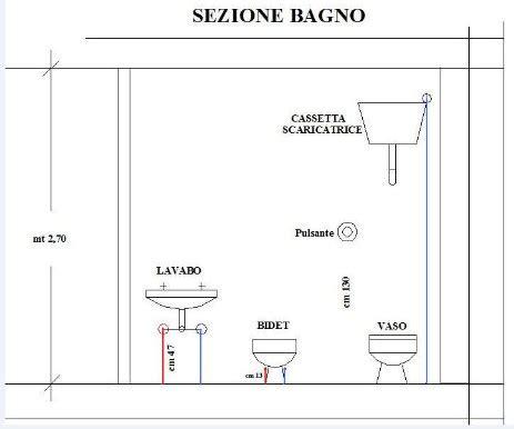 misure scarichi bagno misure minime bagno comune di roma ispirazione di design