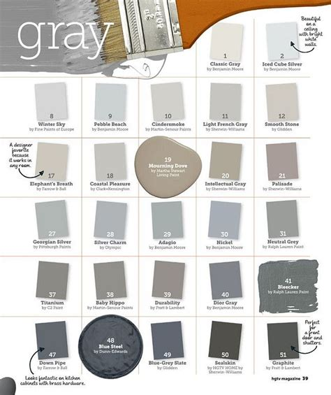 best 25 intellectual gray ideas on sherwin williams silver strand sherwin william
