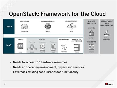 openstack bootc build and operate a cloud environment effectively books hat still plans on being the openstack company zdnet