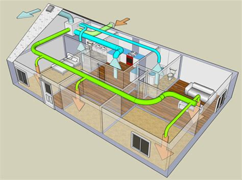 mechanical services ventilation heat recovery