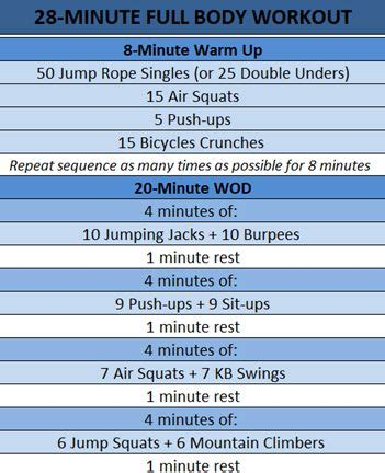 total workout exercise