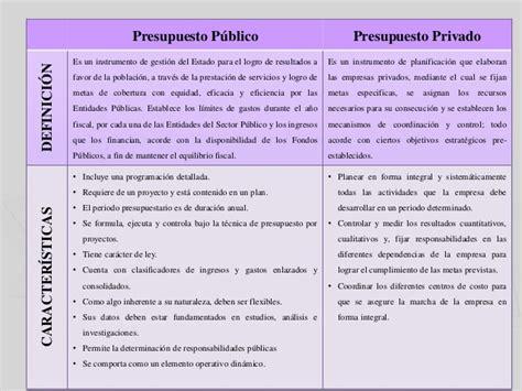 cuadro comparativo de presupuesto y proyecto cuadro comparativo presupuesto publico y privado