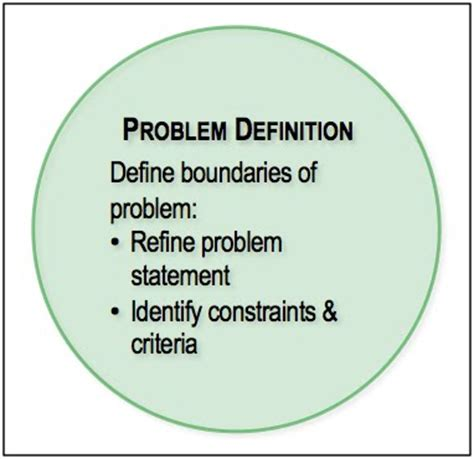 design practice definition phase 1 problem definition engineering resources