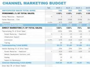 Budget plan template budget plan