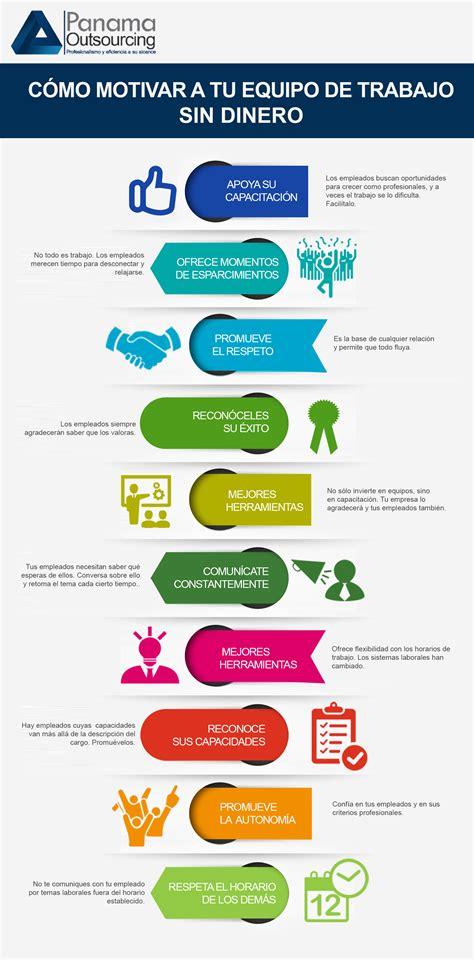 ideas de frases para un ideas para motivar a tu equipo de trabajo sin dinero