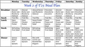 t25 diet plan shopping list iowanewsgc over blog com