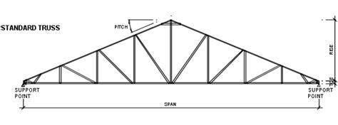 Garage Truss Design steel trusses