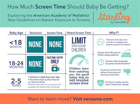 screen time in the time a parenting guide to get and safe books parenting hacks to cut on screen time starling by