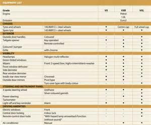Suzuki Specifications Pak Suzuki Wagonr Vs Imported Suzuki Wagon R A Brief
