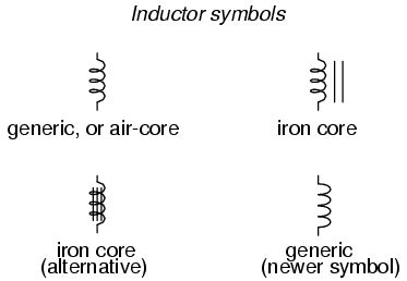 schematic symbol for air inductor lessons in electric circuits volume i dc chapter 15