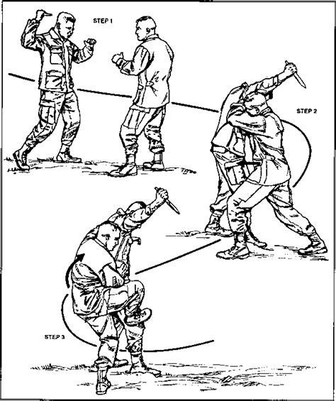 Basic Manual Of Knife Fighting krav maga kicks angle attack self defense guides