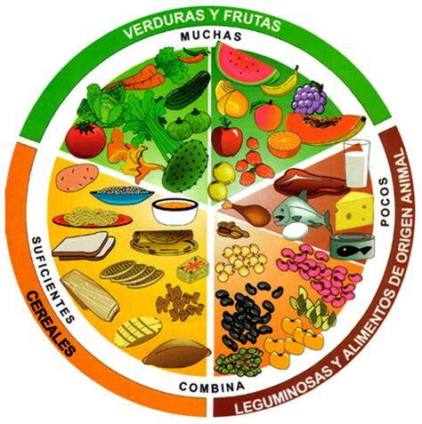 alimentos que no engordan perdidos entre letras aquellos mitos sobre los alimentos