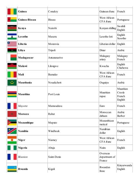 speaking countries list countries of the world which speak the language