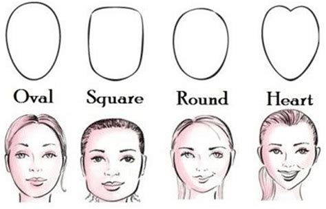 haircut face shape guide top graphic of best hairstyle for face shape natural