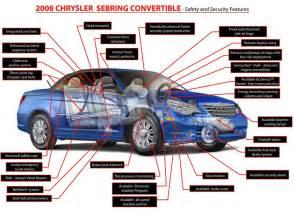 2008 2010 chrysler sebring convertible cars