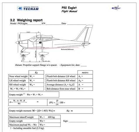 Aircraft Weight And Balance Spreadsheet by Aircraft Weight And Balance Sheet Aircraft 2017