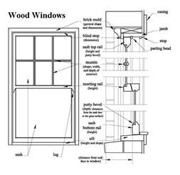 andersen sliding glass door replacement parts window frame drawings