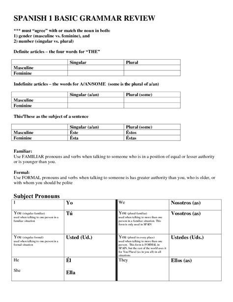 Definite Articles In Worksheet
