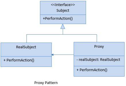 design pattern dot net tricks javascript decorator pattern phpsourcecode net