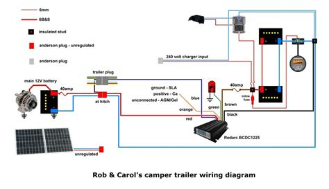 C Er Trailer Battery Wiring Diagram Rv Pinterest