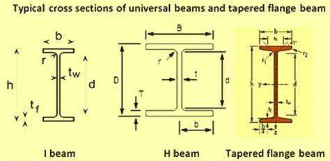 universal sections universal beams and its rolling ispatguru com