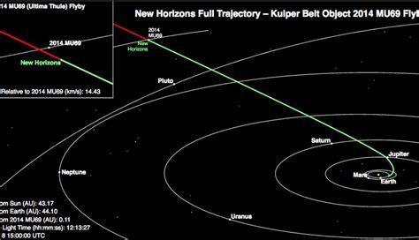 objeto mas lejano de la tierra nasa se prepara para explorar el objeto m 225 s lejano de