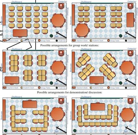 classroom layout tips the real teachr classroom seating arrangement classroom