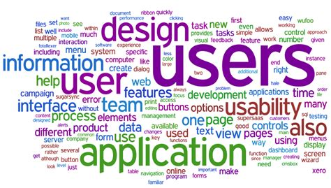 online design of text tag cloud exles
