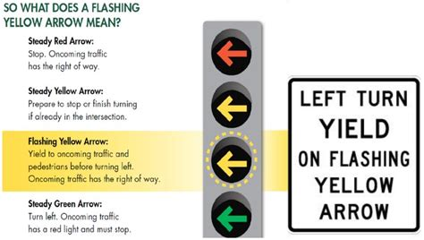 a flashing red light at an intersection means a flashing red light at an intersection means that you