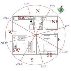 White Lotus Feng Shui Feng Shui Home House House Plans