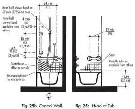 How Long Is A Standard Bathtub Controls And Accessories For Shower And Bathtub Ada