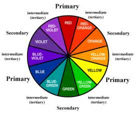 color wheel labeled color theory desktop publishing