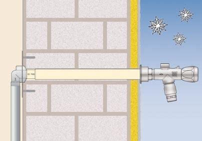 wasserhahn frostsicher funktion im winter das gartenwasser abstellen nicht n 246 tig mit der