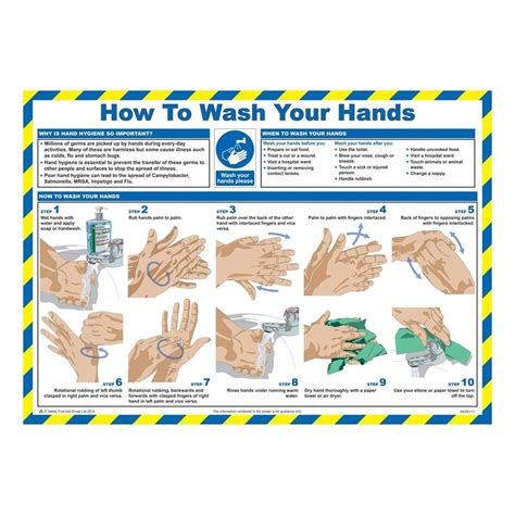 how to wash your hands posters 590mm x 420mm from key